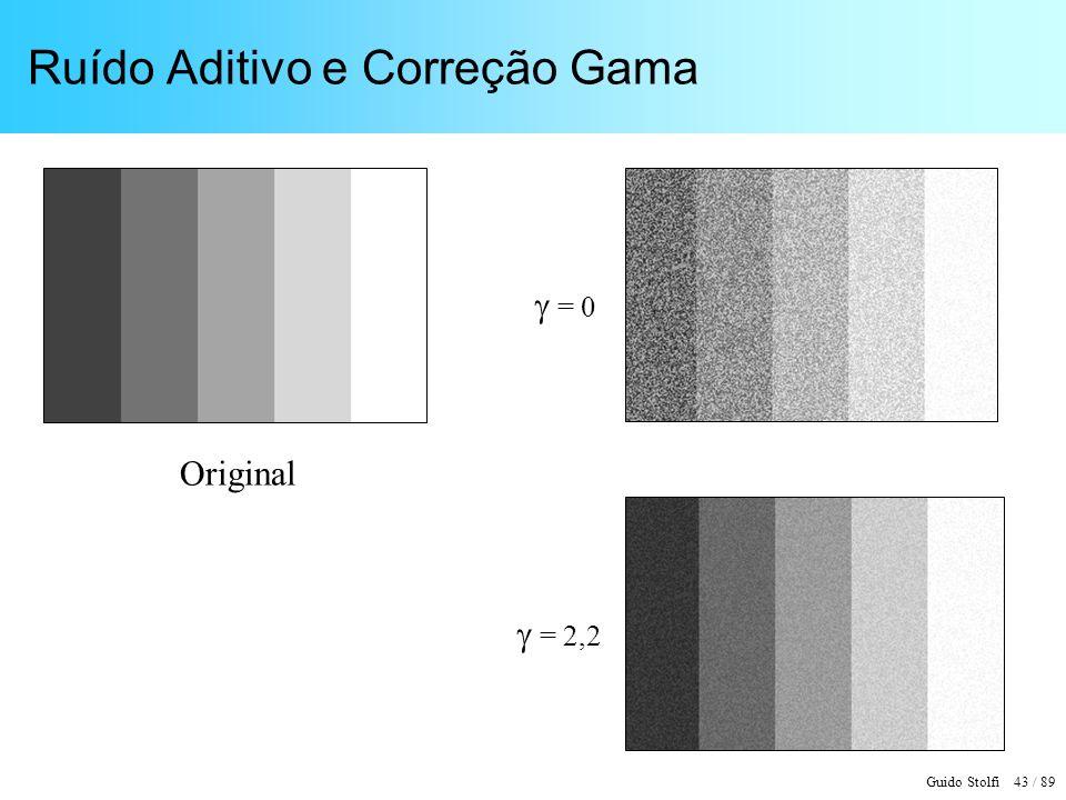 Guido Stolfi 43 / 89 Ruído Aditivo e Correção Gama = 2,2 = 0 Original
