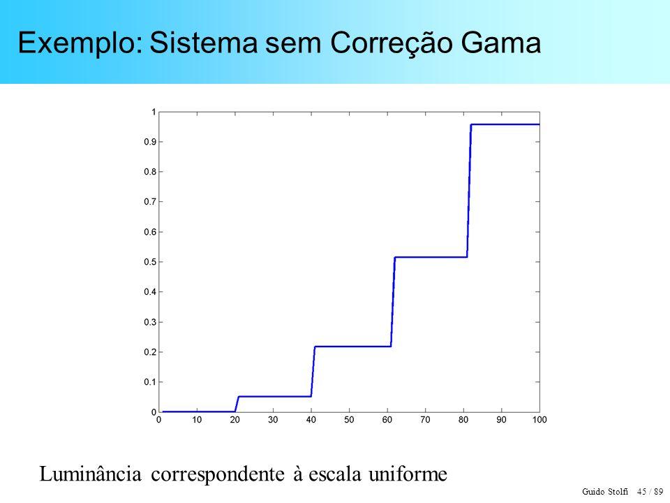 Guido Stolfi 45 / 89 Exemplo: Sistema sem Correção Gama Luminância correspondente à escala uniforme