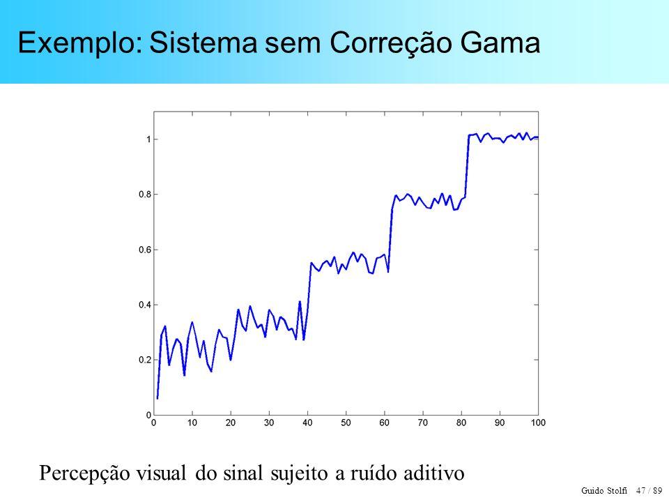 Guido Stolfi 47 / 89 Exemplo: Sistema sem Correção Gama Percepção visual do sinal sujeito a ruído aditivo