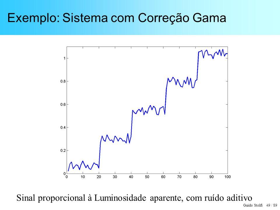 Guido Stolfi 49 / 89 Exemplo: Sistema com Correção Gama Sinal proporcional à Luminosidade aparente, com ruído aditivo