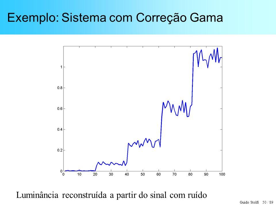 Guido Stolfi 50 / 89 Exemplo: Sistema com Correção Gama Luminância reconstruída a partir do sinal com ruído