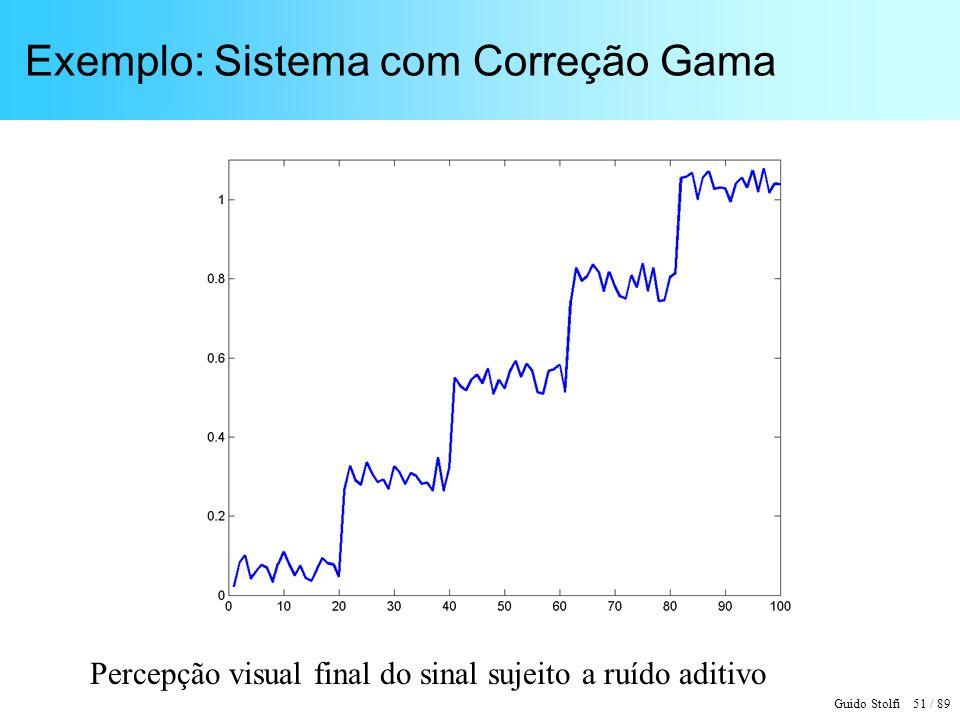 Guido Stolfi 51 / 89 Exemplo: Sistema com Correção Gama Percepção visual final do sinal sujeito a ruído aditivo