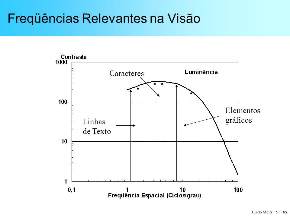 Guido Stolfi 57 / 89 Freqüências Relevantes na Visão Linhas de Texto Caracteres Elementos gráficos