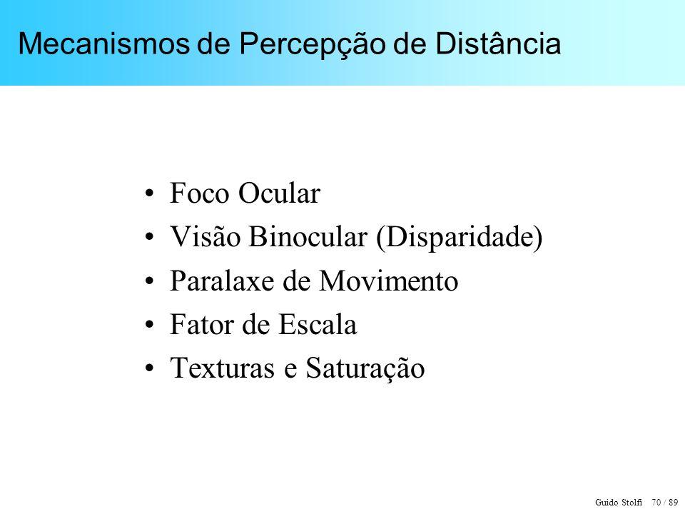 Guido Stolfi 70 / 89 Mecanismos de Percepção de Distância Foco Ocular Visão Binocular (Disparidade) Paralaxe de Movimento Fator de Escala Texturas e Saturação