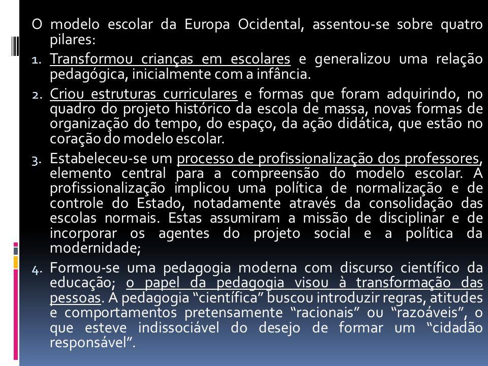 O modelo escolar da Europa Ocidental, assentou-se sobre quatro pilares: 1. Transformou crianças em escolares e generalizou uma relação pedagógica, ini