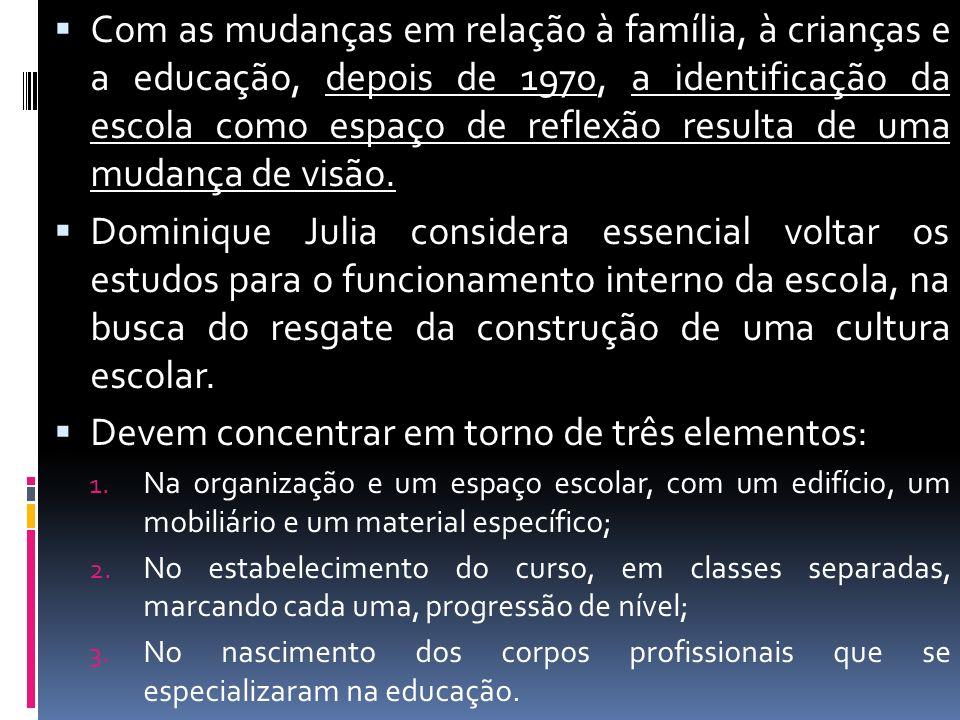 Com as mudanças em relação à família, à crianças e a educação, depois de 1970, a identificação da escola como espaço de reflexão resulta de uma mudanç
