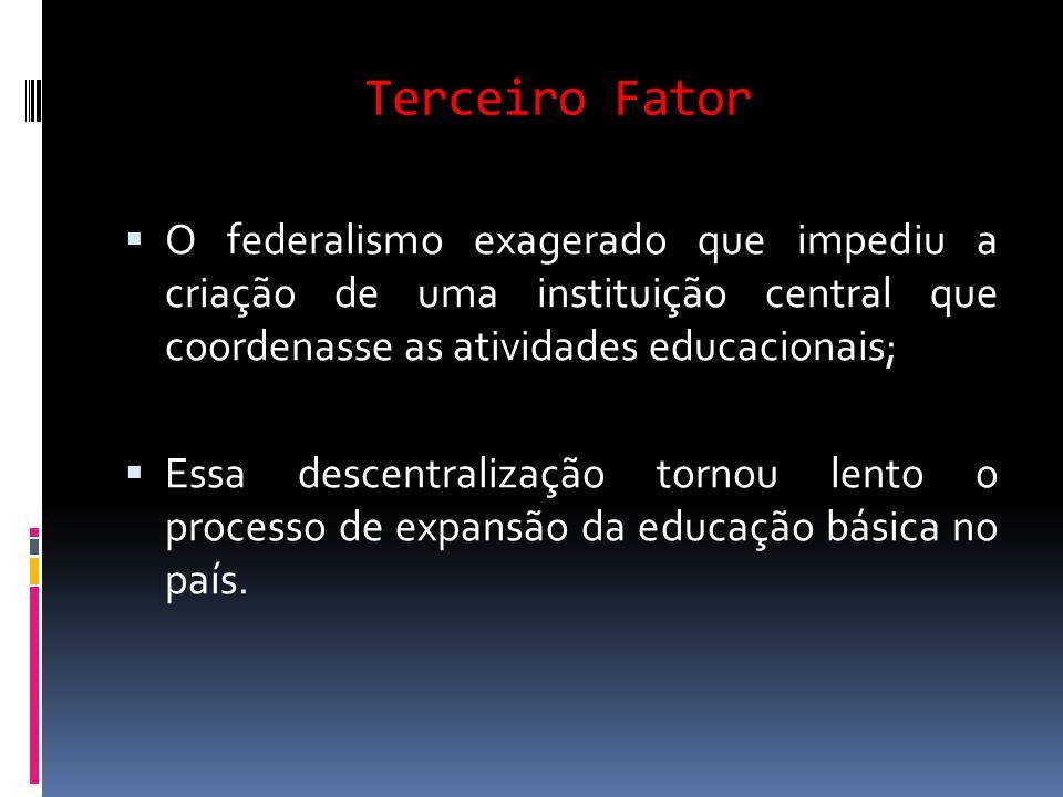 Terceiro Fator O federalismo exagerado que impediu a criação de uma instituição central que coordenasse as atividades educacionais; Essa descentraliza