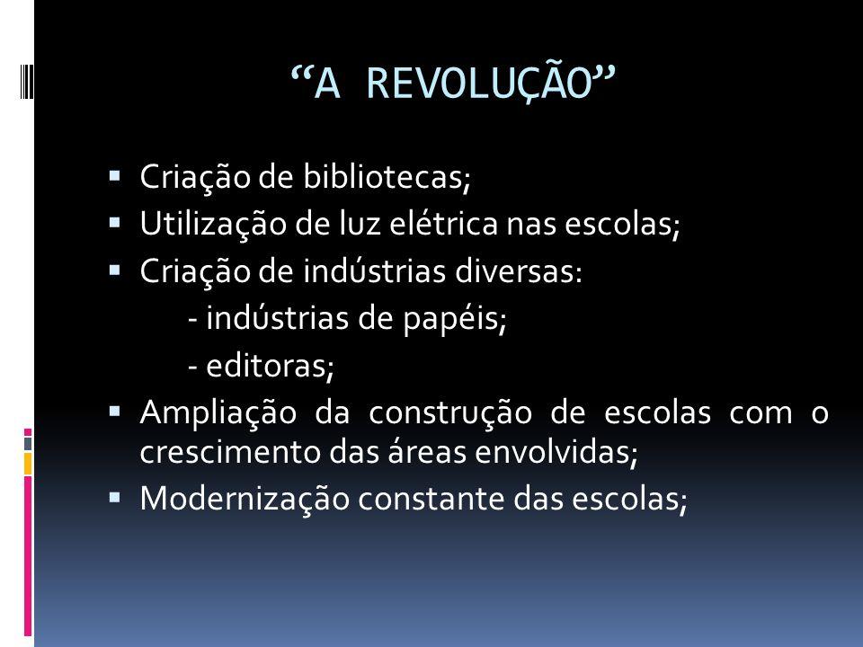 A REVOLUÇÃO Criação de bibliotecas; Utilização de luz elétrica nas escolas; Criação de indústrias diversas: - indústrias de papéis; - editoras; Amplia