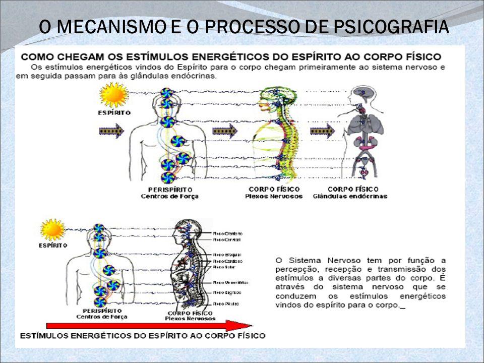 O MECANISMO E O PROCESSO DE PSICOGRAFIA 7