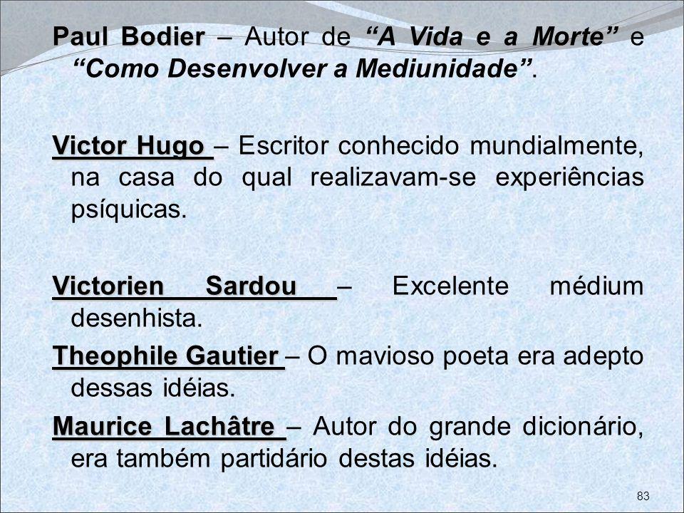 Paul Bodier Paul Bodier – Autor de A Vida e a Morte e Como Desenvolver a Mediunidade. Victor Hugo Victor Hugo – Escritor conhecido mundialmente, na ca