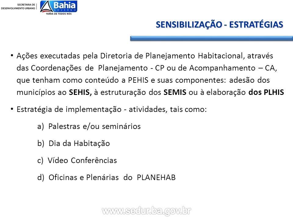 Ações executadas pela Diretoria de Planejamento Habitacional, através das Coordenações de Planejamento - CP ou de Acompanhamento – CA, que tenham como conteúdo a PEHIS e suas componentes: adesão dos municípios ao SEHIS, à estruturação dos SEMIS ou à elaboração dos PLHIS Estratégia de implementação - atividades, tais como: a) Palestras e/ou seminários b) Dia da Habitação c) Vídeo Conferências d) Oficinas e Plenárias do PLANEHAB SENSIBILIZAÇÃO - ESTRATÉGIAS