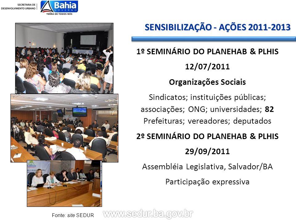 Fonte: site SEDUR 1º SEMINÁRIO DO PLANEHAB & PLHIS 12/07/2011 Organizações Sociais Sindicatos; instituições públicas; associações; ONG; universidades; 82 Prefeituras; vereadores; deputados 2º SEMINÁRIO DO PLANEHAB & PLHIS 29/09/2011 Assembléia Legislativa, Salvador/BA Participação expressiva SENSIBILIZAÇÃO - AÇÕES 2011-2013