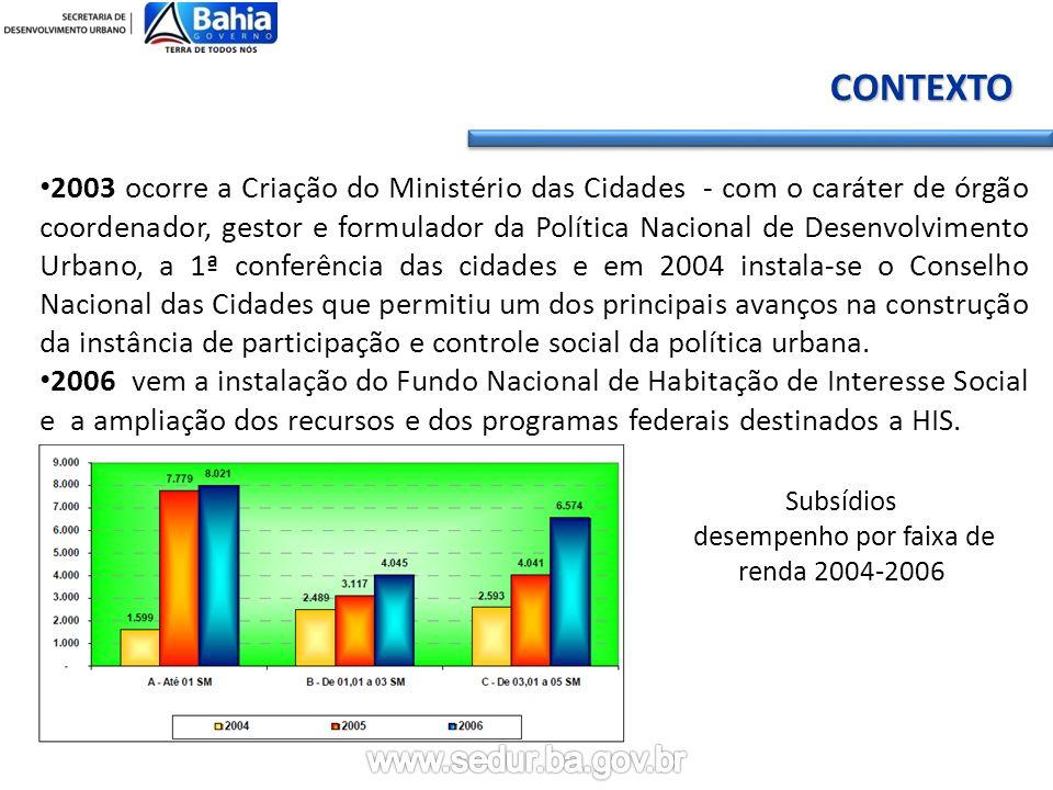 CONTEXTO Lançamentos do PAC 1 (2007), MCMV I (2009), PAC 2 (2010) e MCMV (2011)( diretrizes: redução do déficit,distribuição de renda, inclusão social).
