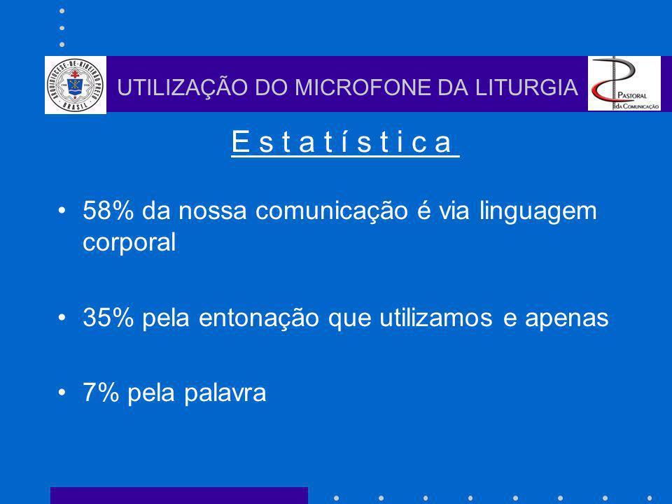58% da nossa comunicação é via linguagem corporal 35% pela entonação que utilizamos e apenas 7% pela palavra E s t a t í s t i c a UTILIZAÇÃO DO MICRO