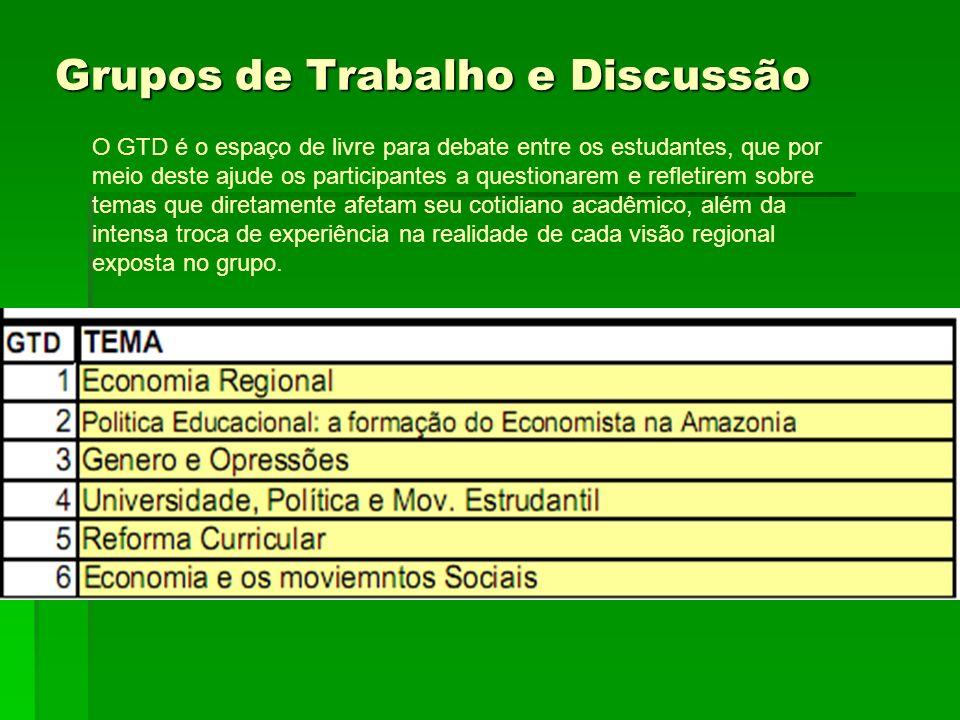 Grupos de Trabalho e Discussão O GTD é o espaço de livre para debate entre os estudantes, que por meio deste ajude os participantes a questionarem e r