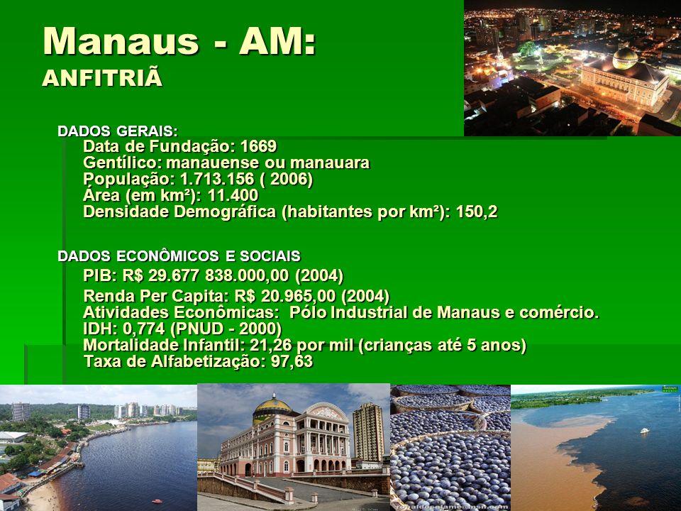 Manaus - AM: ANFITRIÃ DADOS GERAIS: Data de Fundação: 1669 Gentílico: manauense ou manauara População: 1.713.156 ( 2006) Área (em km²): 11.400 Densida