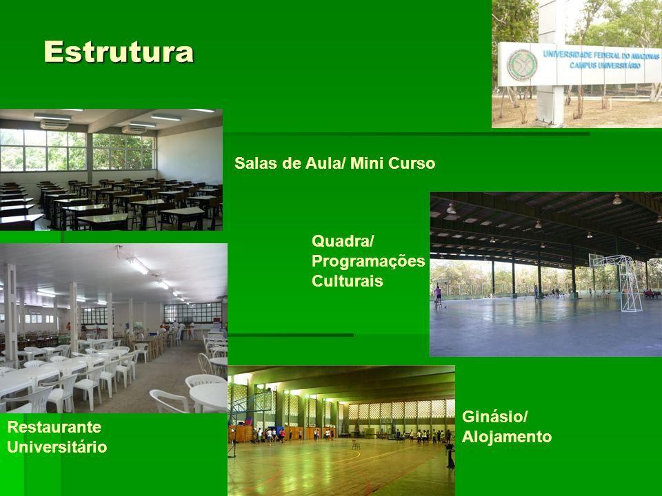 Estrutura Salas de Aula/ Mini Curso Restaurante Universitário Quadra/ Programações Culturais Ginásio/ Alojamento