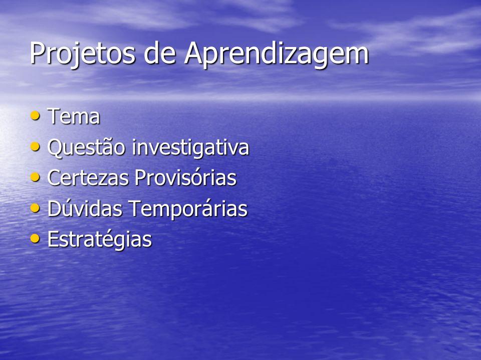 Projetos de Aprendizagem Tema Tema Questão investigativa Questão investigativa Certezas Provisórias Certezas Provisórias Dúvidas Temporárias Dúvidas T
