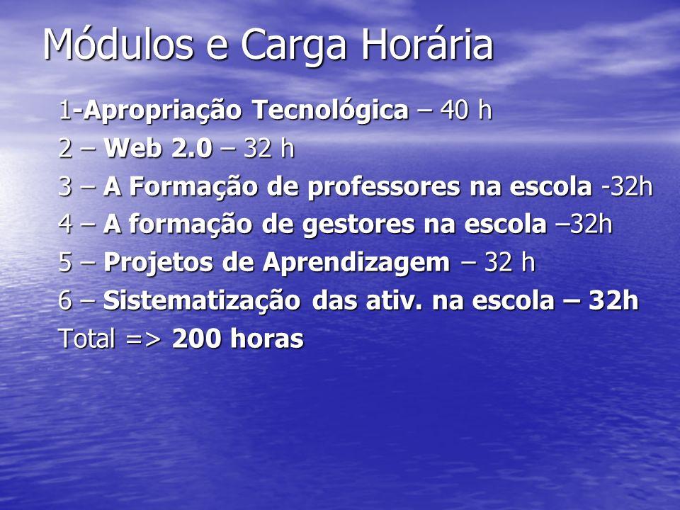 Módulos e Carga Horária 1-Apropriação Tecnológica – 40 h 2 – Web 2.0 – 32 h 3 – A Formação de professores na escola -32h 4 – A formação de gestores na
