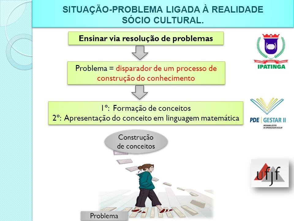 SITUAÇÃO-PROBLEMA LIGADA À REALIDADE SÓCIO CULTURAL. SITUAÇÃO-PROBLEMA LIGADA À REALIDADE SÓCIO CULTURAL. Ensinar via resolução de problemas Ensinar v