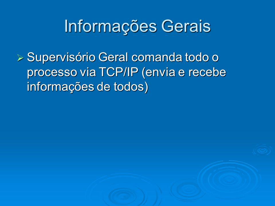 Informações Gerais Supervisório Geral comanda todo o processo via TCP/IP (envia e recebe informações de todos) Supervisório Geral comanda todo o proce