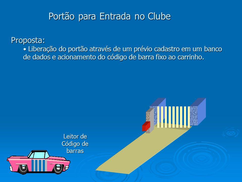 Portão para Entrada no Clube Proposta: Liberação do portão através de um prévio cadastro em um banco de dados e acionamento do código de barra fixo ao