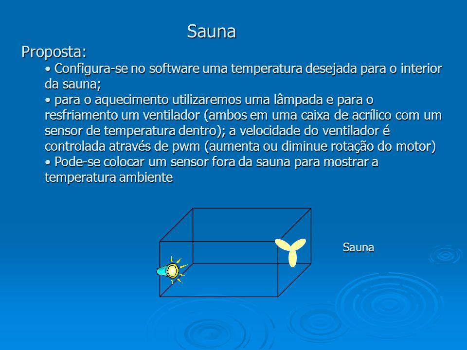 Sauna Proposta: Configura-se no software uma temperatura desejada para o interior da sauna; Configura-se no software uma temperatura desejada para o i