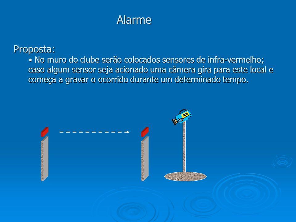 Alarme Proposta: No muro do clube serão colocados sensores de infra-vermelho; caso algum sensor seja acionado uma câmera gira para este local e começa