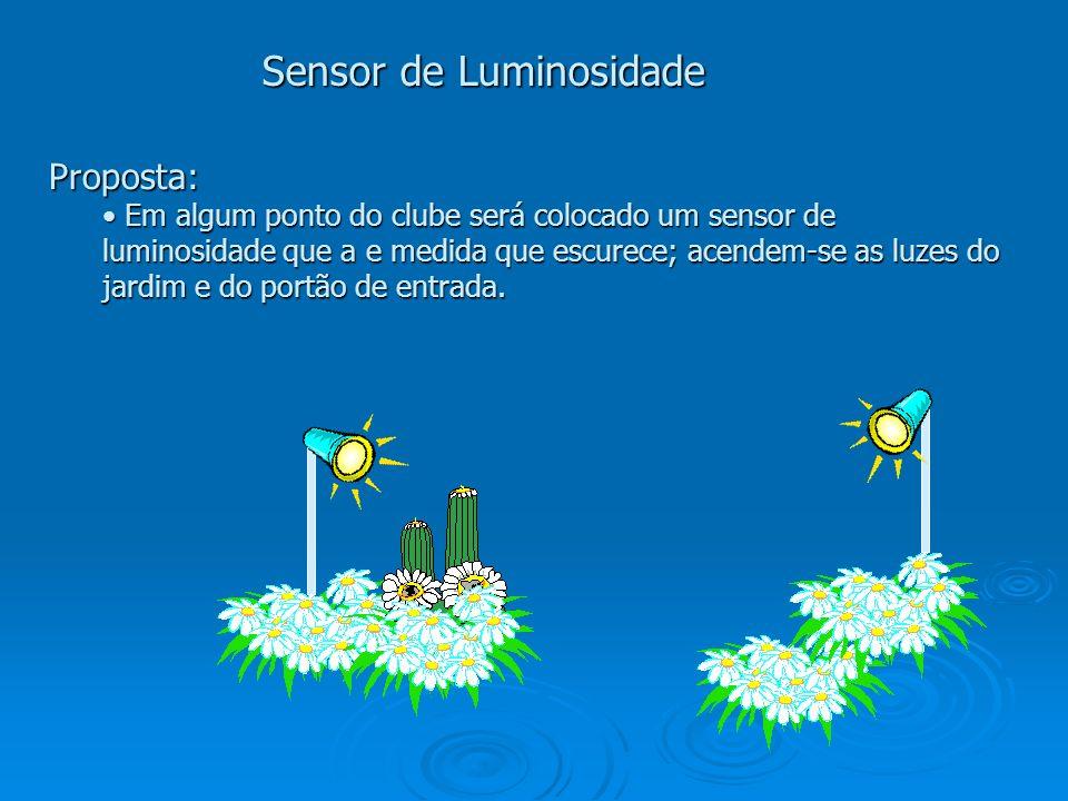 Sensor de Luminosidade Proposta: Em algum ponto do clube será colocado um sensor de luminosidade que a e medida que escurece; acendem-se as luzes do j