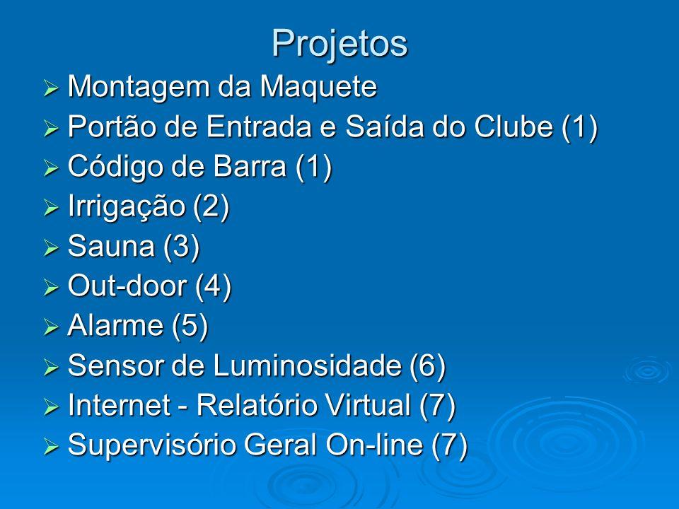 Supervisório Geral Tela montando todo o processo com acontecimentos on-line
