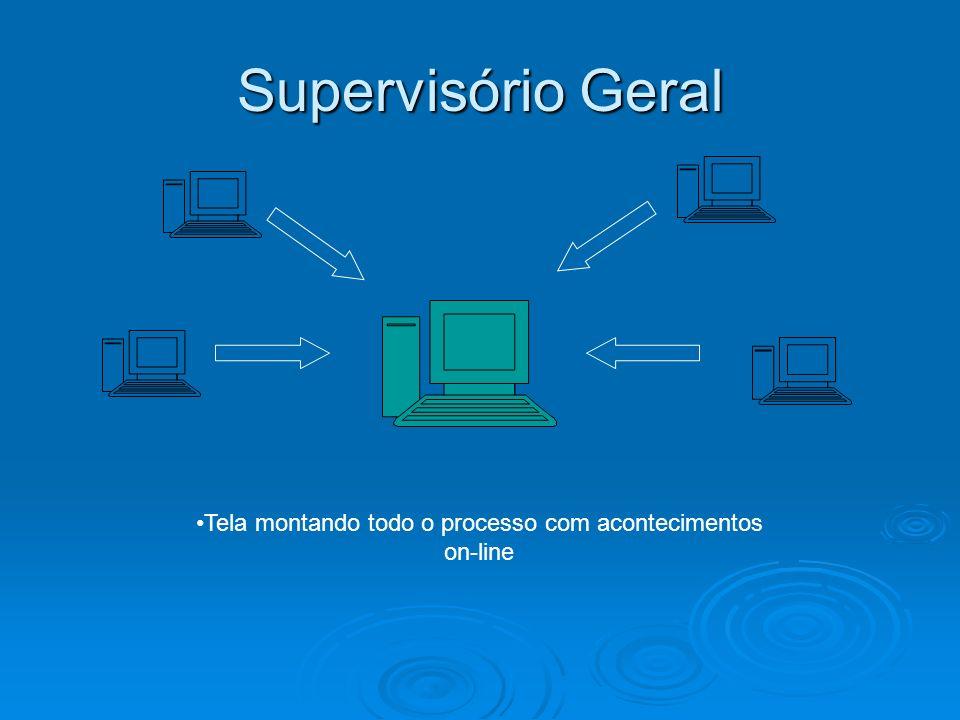 Informações Gerais Supervisório Geral comanda todo o processo via TCP/IP (envia e recebe informações de todos) Supervisório Geral comanda todo o processo via TCP/IP (envia e recebe informações de todos)