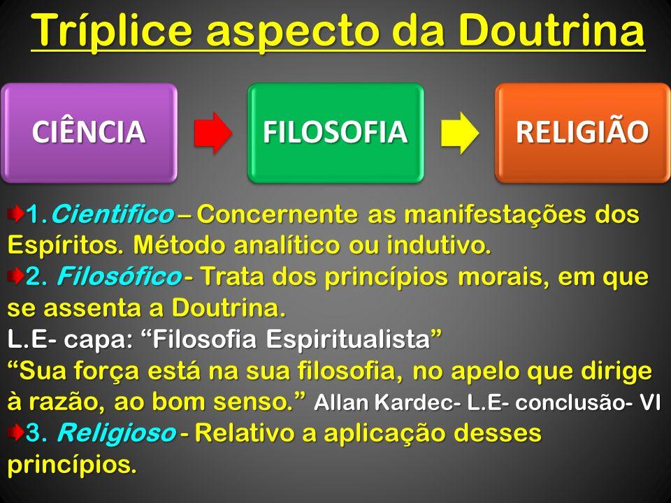 Tríplice aspecto da Doutrina CIÊNCIAFILOSOFIARELIGIÃO 1.Cientifico – Concernente as manifestações dos Espíritos.