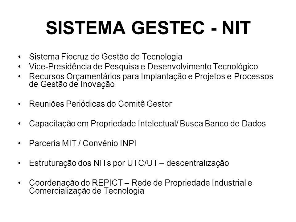 SISTEMA GESTEC - NIT Sistema Fiocruz de Gestão de Tecnologia Vice-Presidência de Pesquisa e Desenvolvimento Tecnológico Recursos Orçamentários para Implantação e Projetos e Processos de Gestão de Inovação Reuniões Periódicas do Comitê Gestor Capacitação em Propriedade Intelectual/ Busca Banco de Dados Parceria MIT / Convênio INPI Estruturação dos NITs por UTC/UT – descentralização Coordenação do REPICT – Rede de Propriedade Industrial e Comercialização de Tecnologia