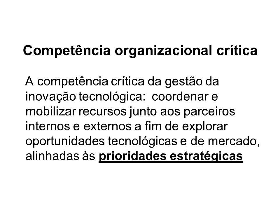 Competência organizacional crítica A competência crítica da gestão da inovação tecnológica: coordenar e mobilizar recursos junto aos parceiros internos e externos a fim de explorar oportunidades tecnológicas e de mercado, alinhadas às prioridades estratégicas