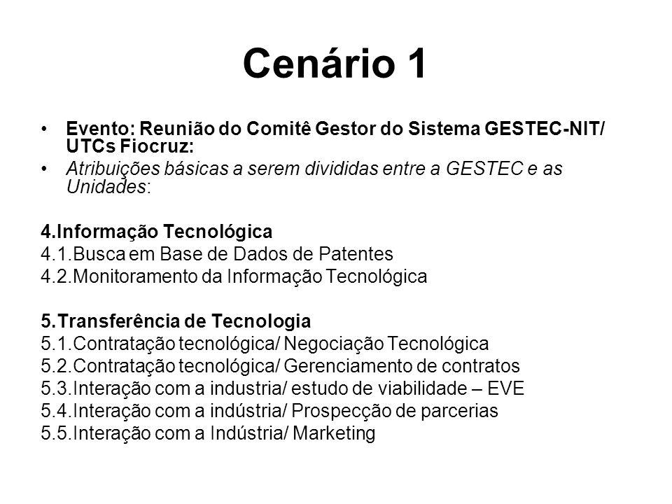 Cenário 1 Evento: Reunião do Comitê Gestor do Sistema GESTEC-NIT/ UTCs Fiocruz: Atribuições básicas a serem divididas entre a GESTEC e as Unidades: 4.Informação Tecnológica 4.1.Busca em Base de Dados de Patentes 4.2.Monitoramento da Informação Tecnológica 5.Transferência de Tecnologia 5.1.Contratação tecnológica/ Negociação Tecnológica 5.2.Contratação tecnológica/ Gerenciamento de contratos 5.3.Interação com a industria/ estudo de viabilidade – EVE 5.4.Interação com a indústria/ Prospecção de parcerias 5.5.Interação com a Indústria/ Marketing