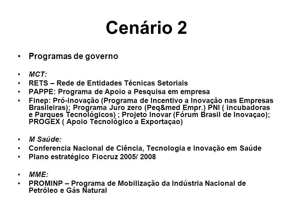 Cenário 2 Programas de governo MCT: RETS – Rede de Entidades Técnicas Setoriais PAPPE: Programa de Apoio a Pesquisa em empresa Finep: Pró-inovação (Programa de Incentivo a Inovação nas Empresas Brasileiras); Programa Juro zero (Peq&med Empr.) PNI ( incubadoras e Parques Tecnológicos) ; Projeto Inovar (Fórum Brasil de Inovaçao); PROGEX ( Apoio Tecnológico a Exportaçao) M Saúde: Conferencia Nacional de Ciência, Tecnologia e Inovação em Saúde Plano estratégico Fiocruz 2005/ 2008 MME: PROMINP – Programa de Mobilização da Indústria Nacional de Petróleo e Gás Natural