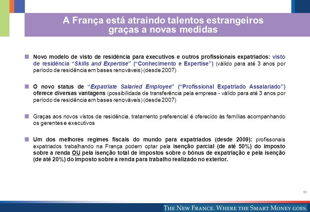 11 A França está atraindo talentos estrangeiros graças a novas medidas Novo modelo de visto de residência para executivos e outros profissionais expat
