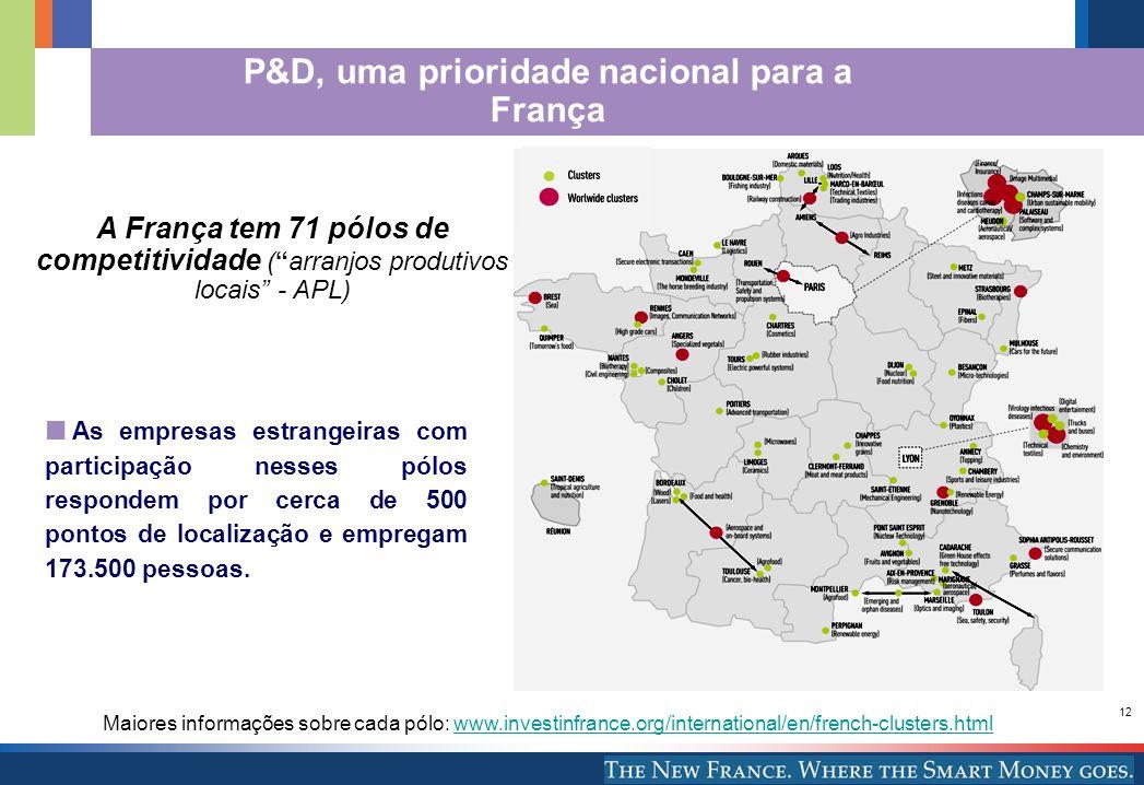 12 As empresas estrangeiras com participação nesses pólos respondem por cerca de 500 pontos de localização e empregam 173.500 pessoas. P&D, uma priori