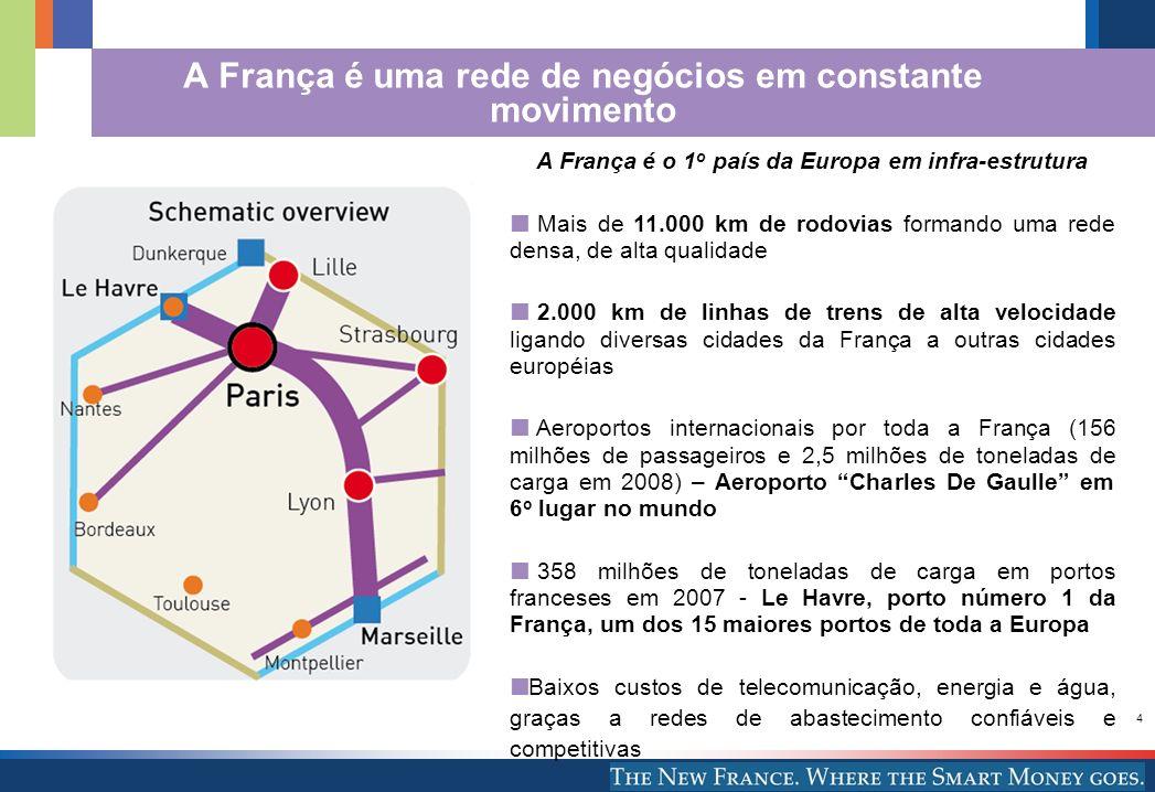 4 A França é uma rede de negócios em constante movimento A França é o 1 o país da Europa em infra-estrutura Mais de 11.000 km de rodovias formando uma