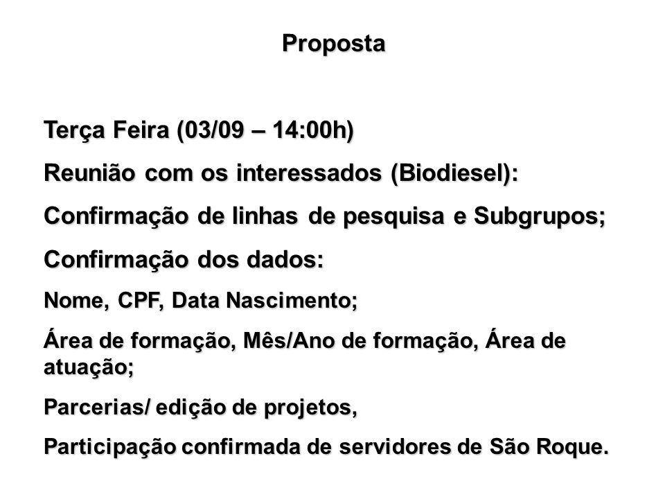 Proposta Terça Feira (03/09 – 14:00h) Reunião com os interessados (Biodiesel): Confirmação de linhas de pesquisa e Subgrupos; Confirmação dos dados: N