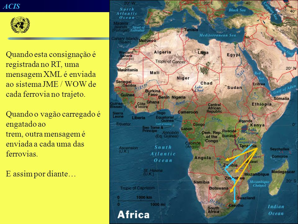 ACIS Exemplo de tráfego e de troca de dados Container programado do interior da Tanzania para o Porto de Durban