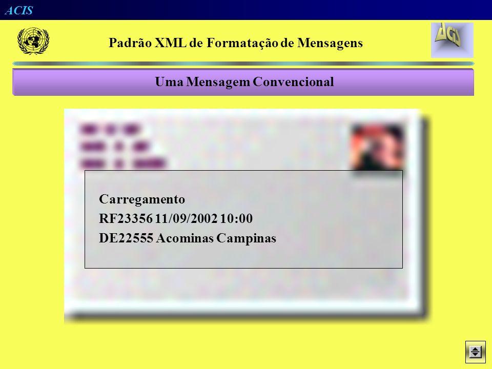 ACIS Serviços de Troca de Mensagens Camada de Transporte de Informações (ACIS Messenger / Post office) MENSAGENS XML ACIS Portal