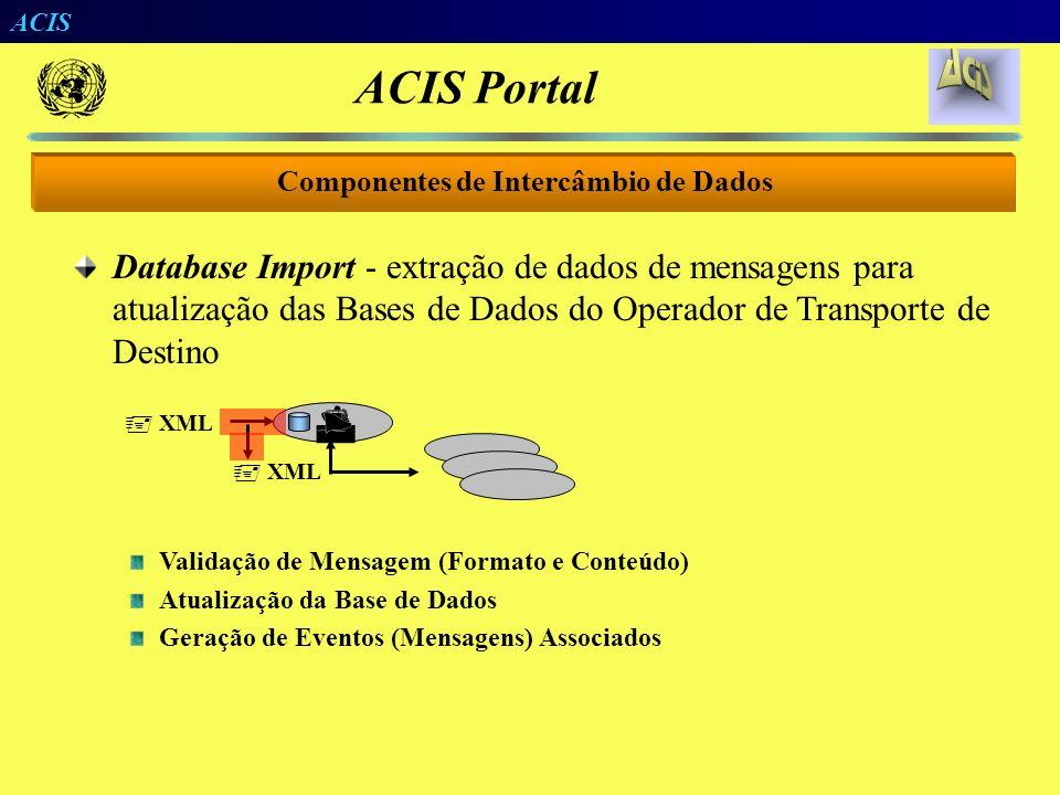 ACIS Database Export - extração de mensagens das Bases de Dados de um Operador de Transporte Detecção de Eventos Operacionais Geração de Mensagem XML