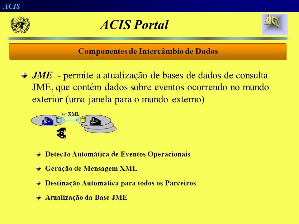 ACIS DataEntry - geração de mensagens XML a partir de Formulários de Entrada de Dados Formatação Automática de Formulário de Entrada de Dados Formato