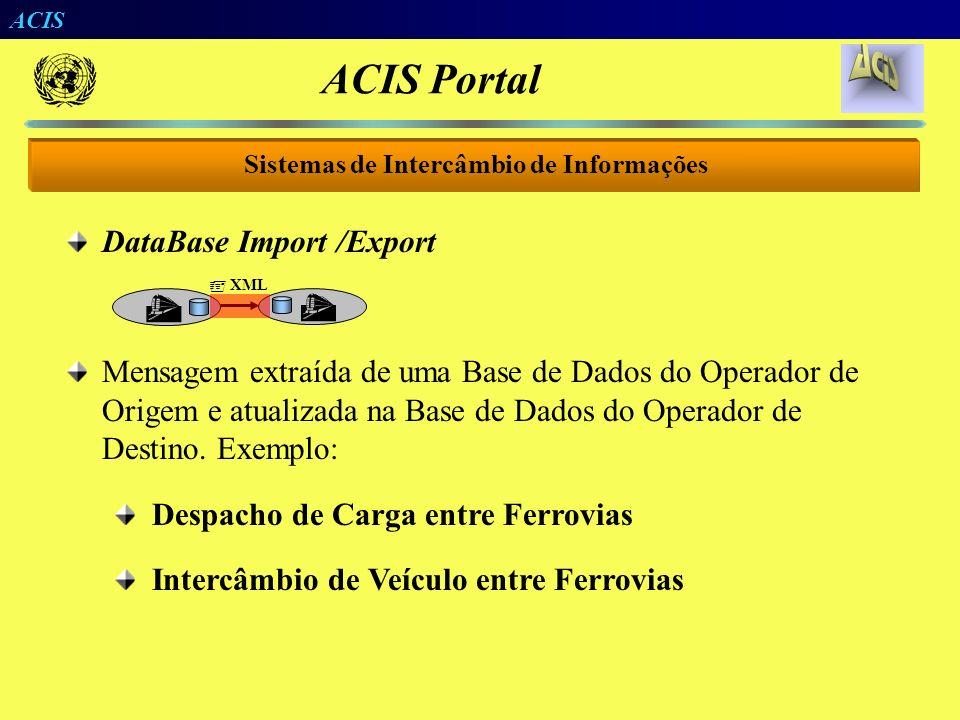 ACIS JME - permite a atualização de bases de dados de consulta JME, que contém dados sobre eventos ocorrendo no mundo exterior (uma janela para o mund