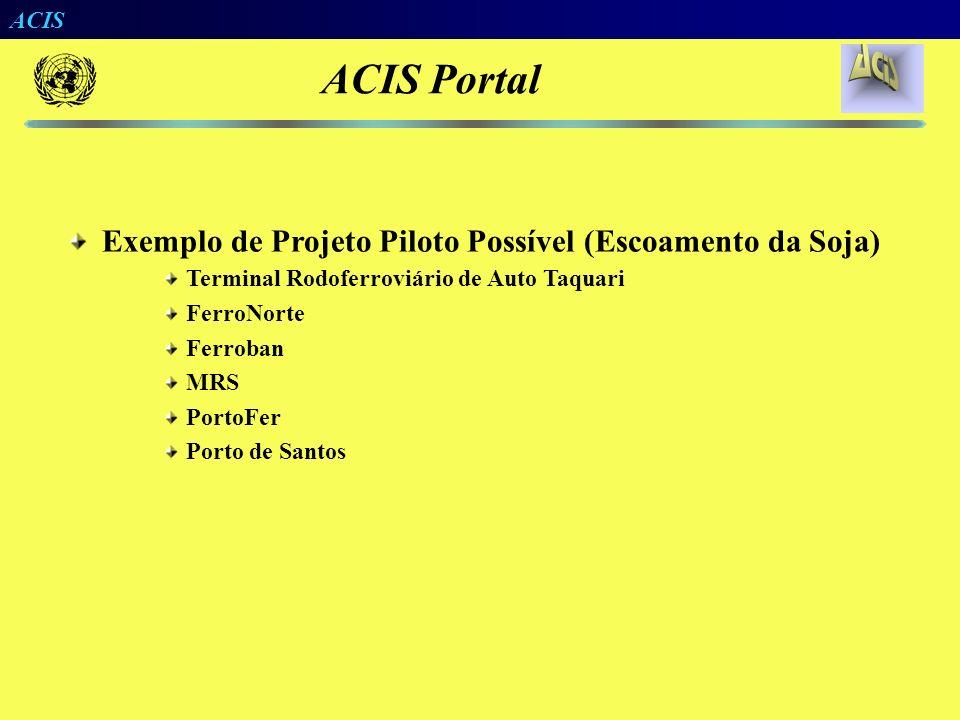 ACIS Sistemas de Intercâmbio de Informações DataBase Import /Export Mensagem extraída de uma Base de Dados do Operador de Origem e atualizada na Base