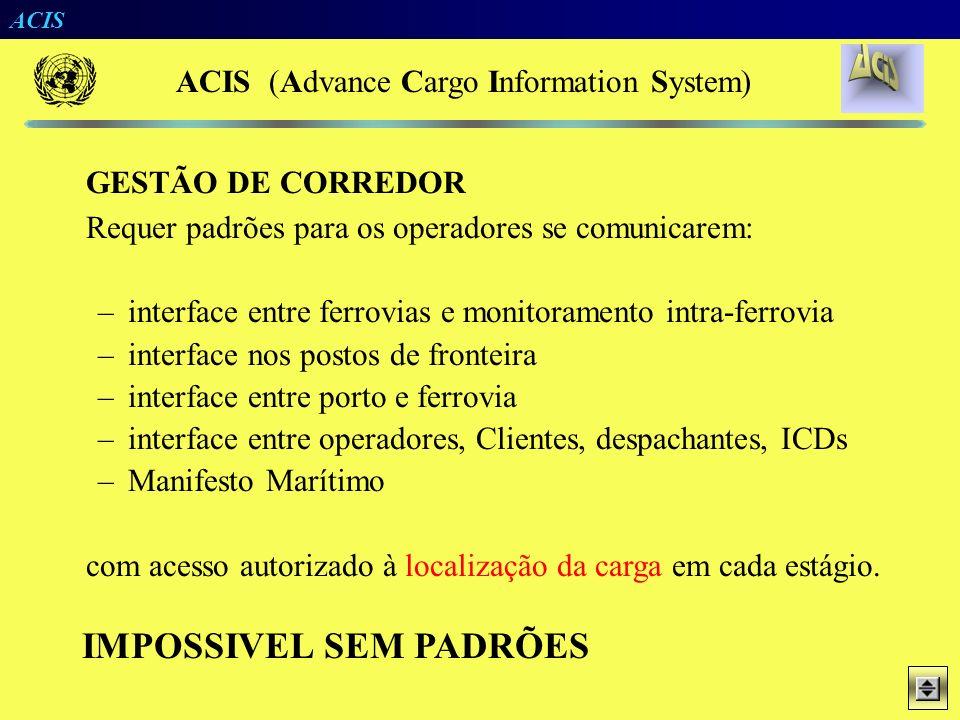 ACIS Padrões Flexibilidade Agilidade Confiabilidade Sigilosidade ACIS Portal PortTracker WEB VPN Arquitetura RailTracker RoadTracker ACIS (Advance Car