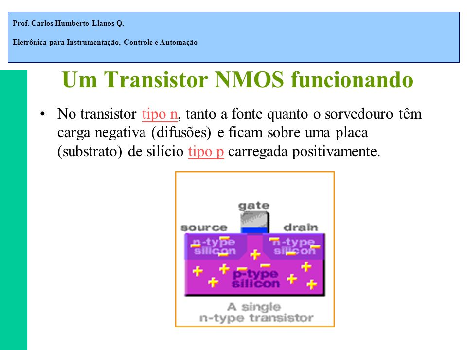Prof. Carlos Humberto Llanos Q. Eletrônica para Instrumentação, Controle e Automação Um Transistor NMOS funcionando No transistor tipo n, tanto a font