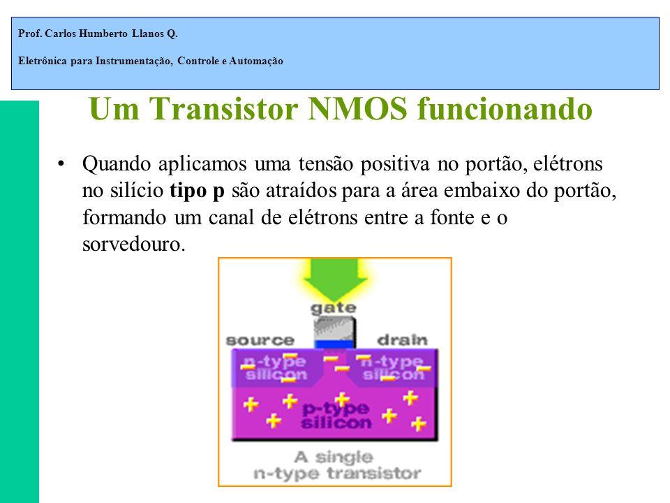 Prof. Carlos Humberto Llanos Q. Eletrônica para Instrumentação, Controle e Automação Um Transistor NMOS funcionando Quando aplicamos uma tensão positi