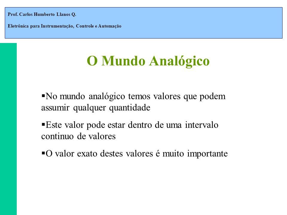 Prof. Carlos Humberto Llanos Q. Eletrônica para Instrumentação, Controle e Automação No mundo analógico temos valores que podem assumir qualquer quant